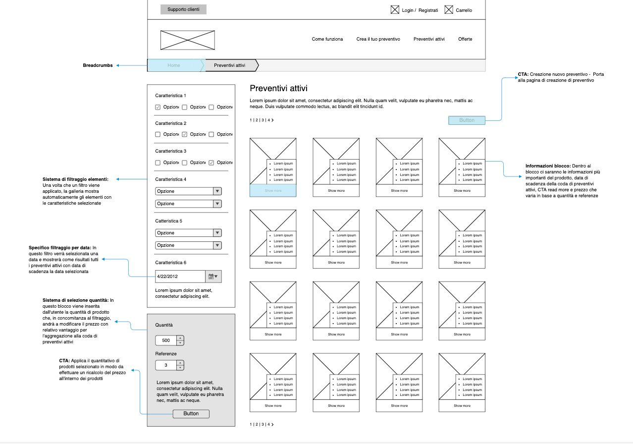 Labelado wireframes for UX development
